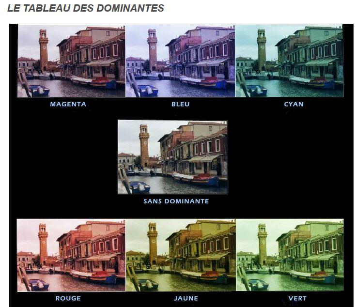 Dominantes